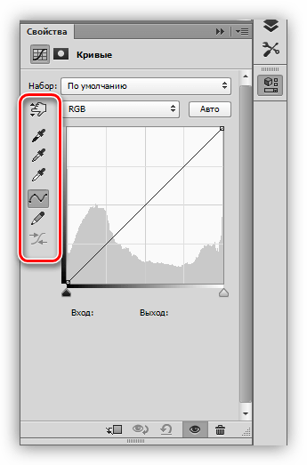 Левая панель настроек корректирующего слоя Кривые в Фотошопе