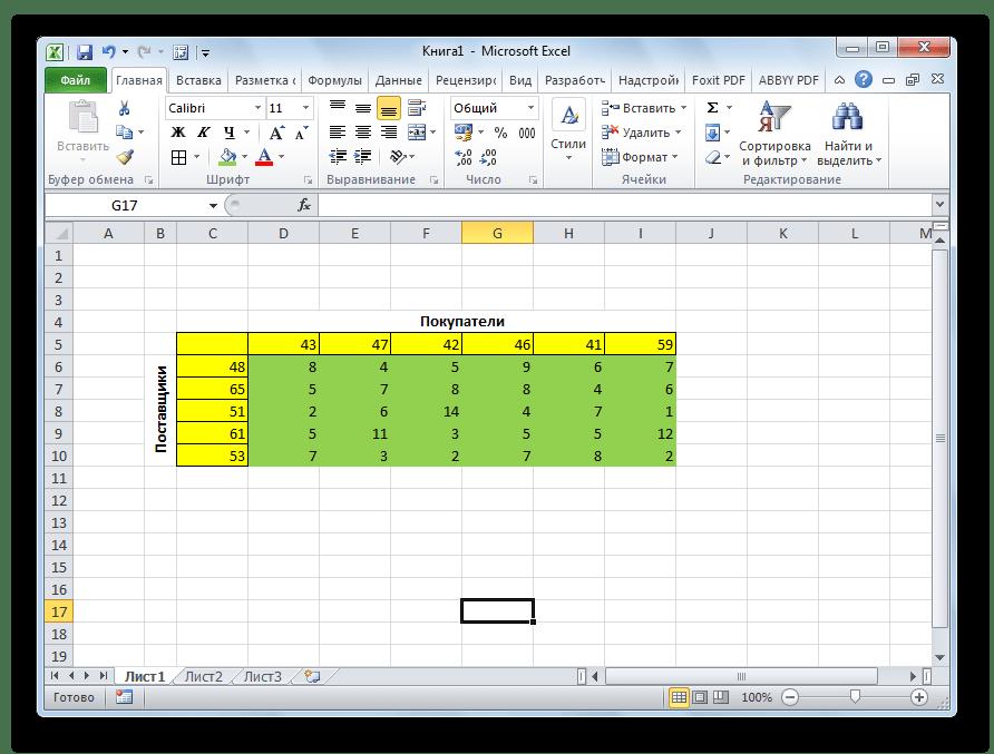 Матрица затрат в Microsoft Excel
