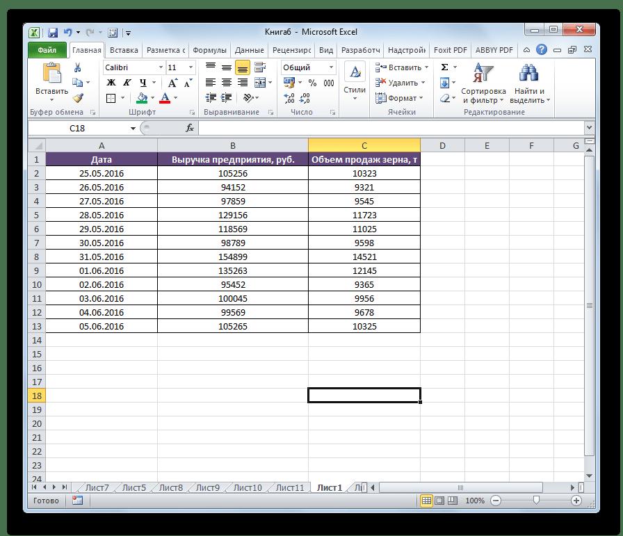 Перемещение столбцов завершено в Microsoft Excel