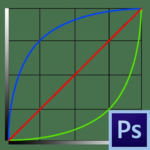 Работа с кривыми в Фотошопе