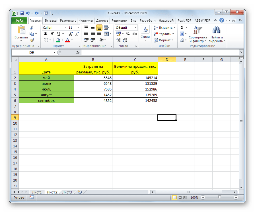 Все столбцы отобрааются в Microsoft Excel