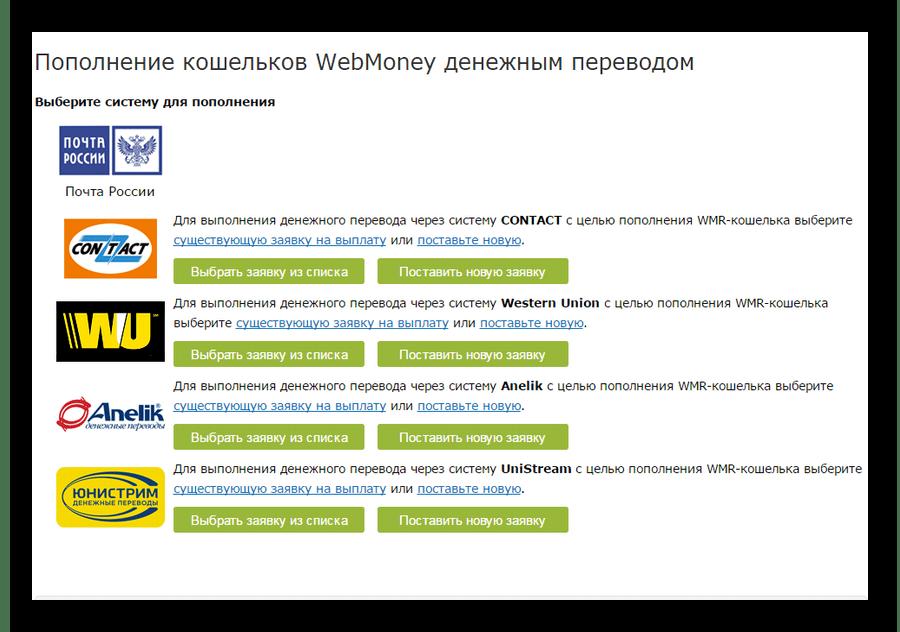 страница с системами денежных переводов