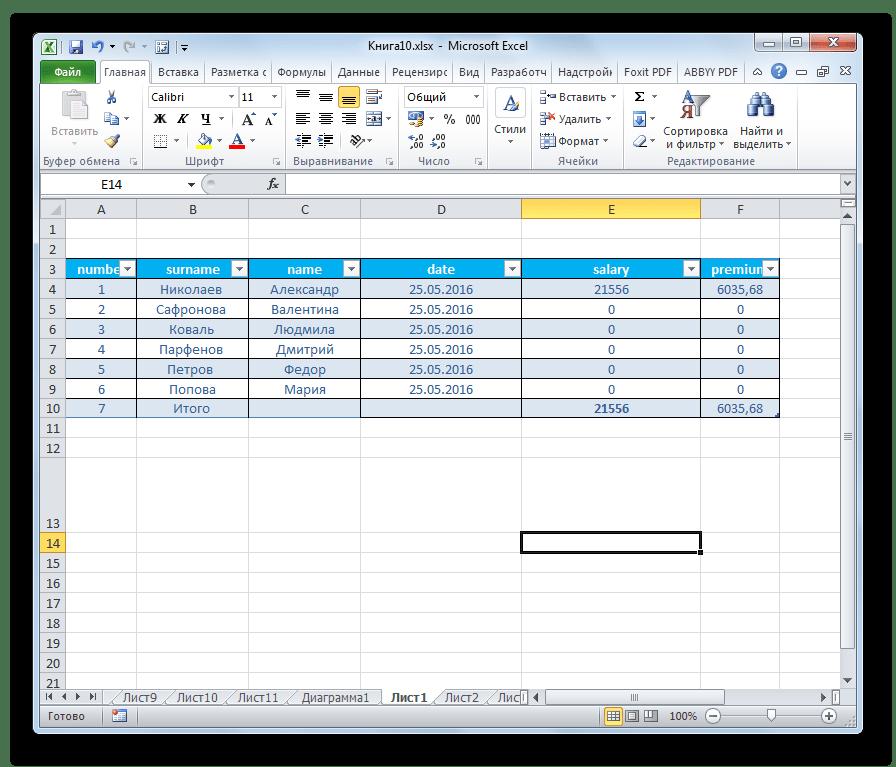 Измененные наименования столбцов в Microsoft Excel