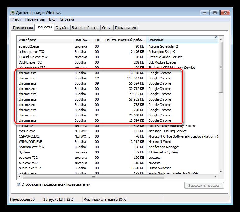 Потребление памяти браузером Google Chrome с просмотром видео