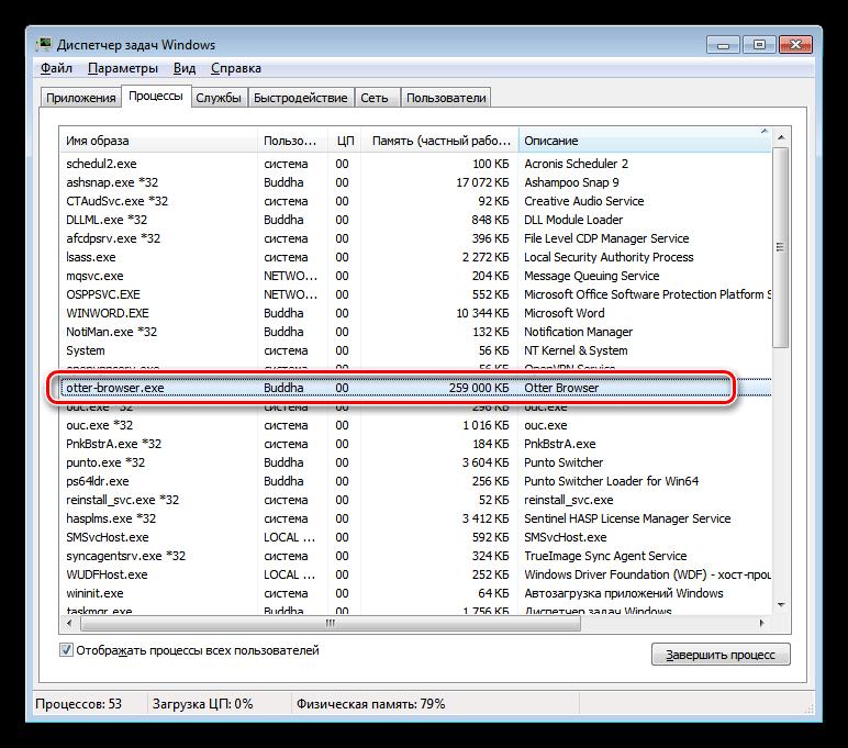 Потребление памяти браузером Otter Browser в статическом режиме