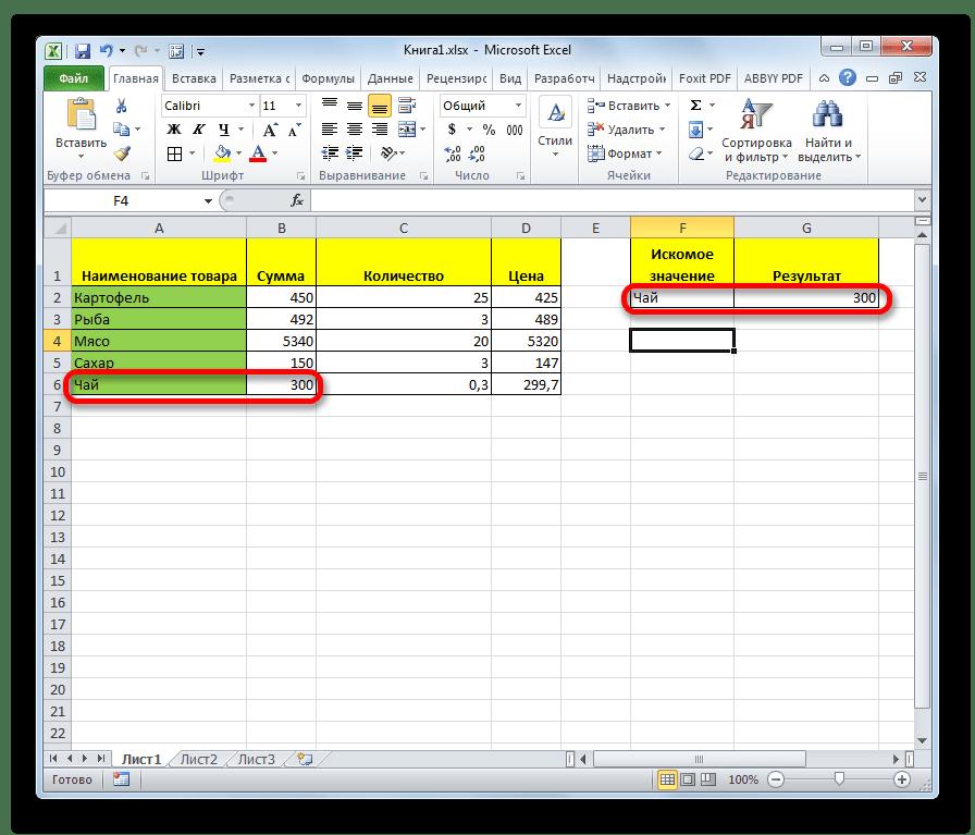 Результат функции в Microsoft Excel