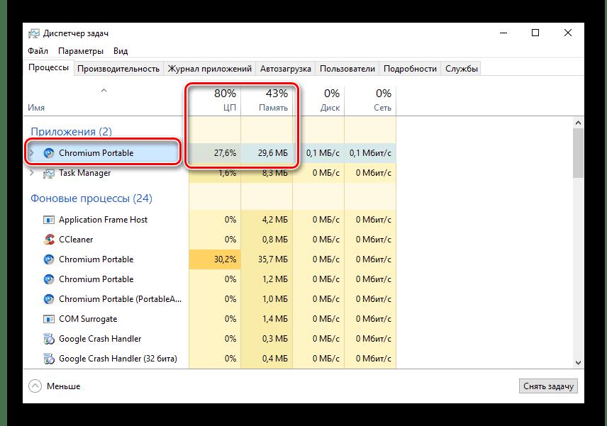 В диспетчере задач смотрим Chromium и сайт lumpics.ru