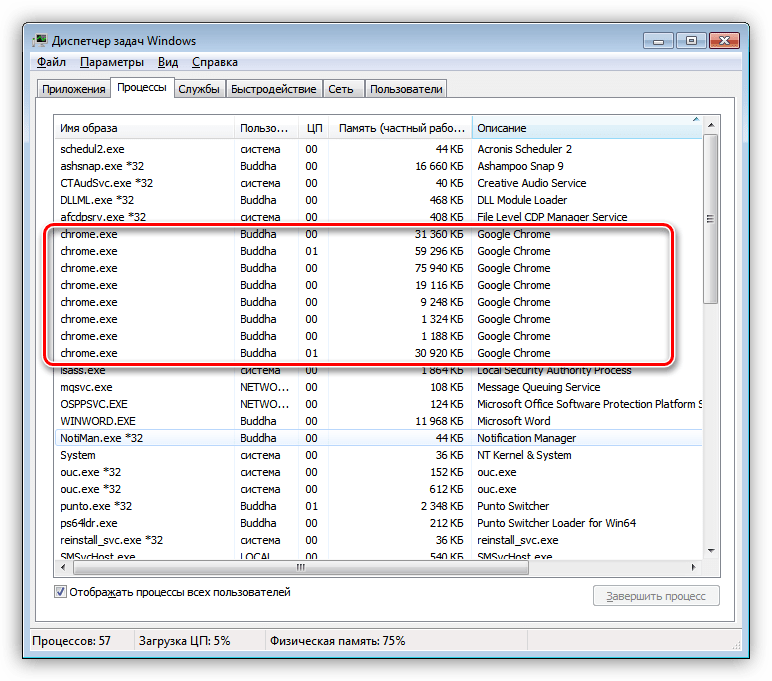 Загрузка процессора браузером Google Chrome в режиме простоя