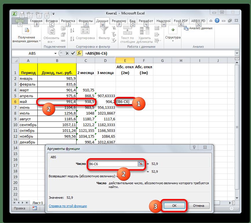 Аргументы функции ABS в Microsoft Excel