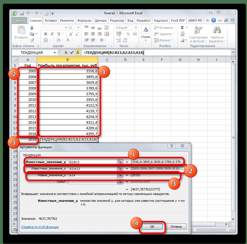 Аргументы функции ТЕНДЕНЦИЯ в Microsoft Excel
