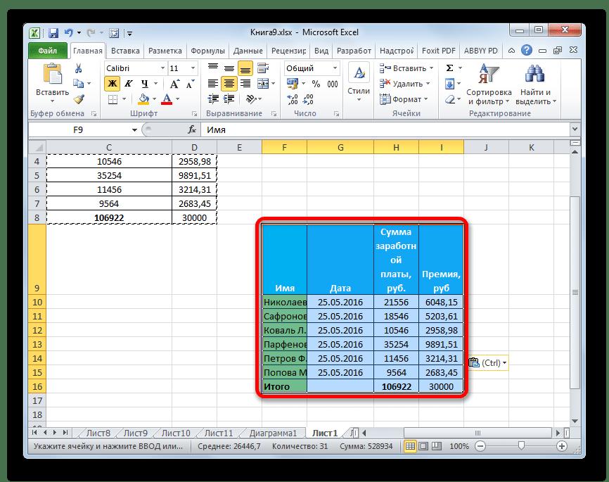 Данные не вмещаются в таблицу в Microsoft Excel