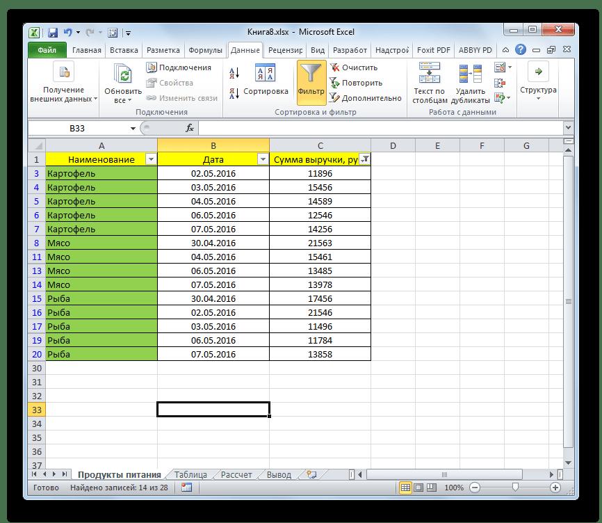Фильтрация произведена в Microsoft Excel