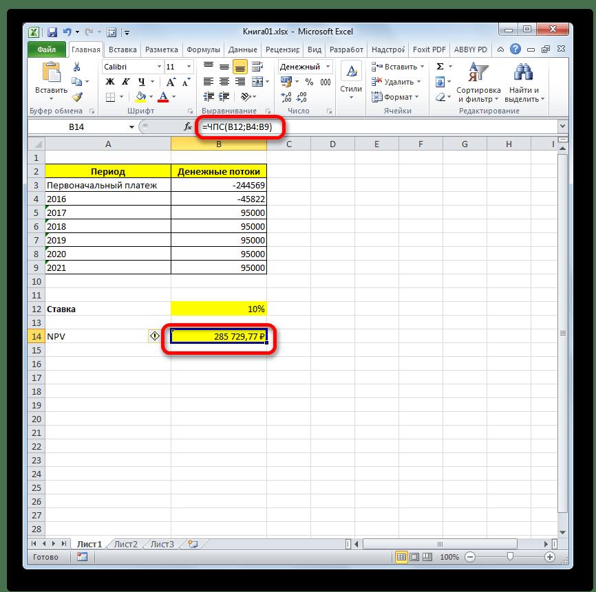 Итог расчета функции ЧПС в Microsoft Excel