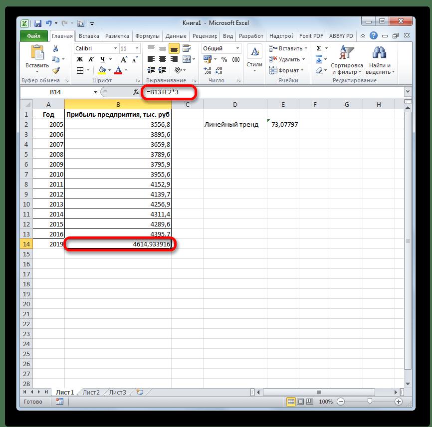 Итоговый расчет функции ЛИНЕЙН в Microsoft Excel