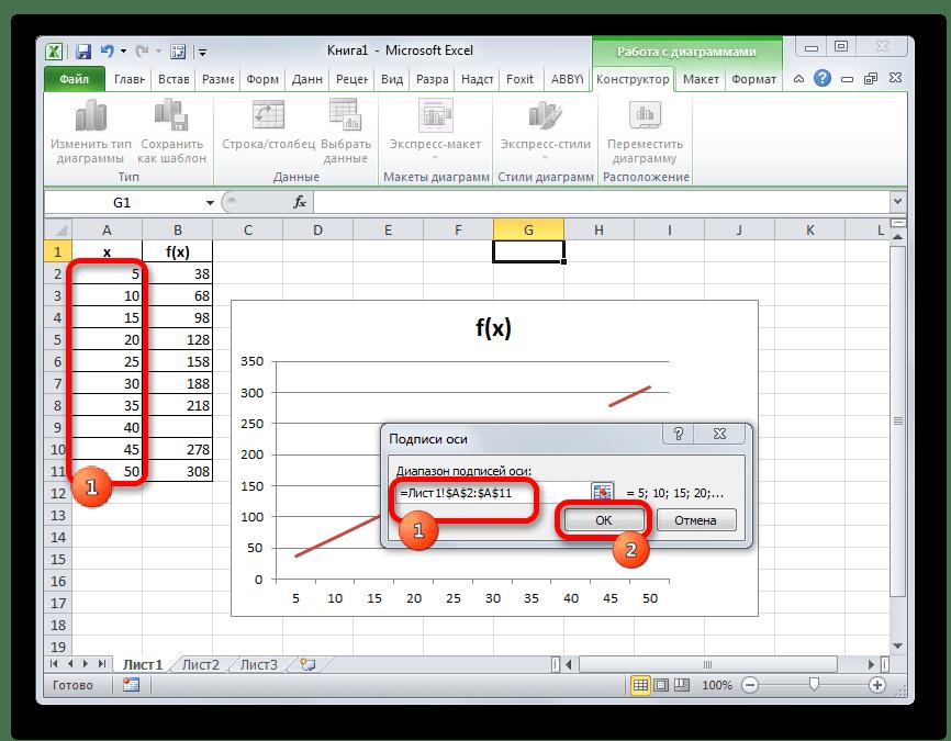 Изменение шкалы оси в Microsoft Excel