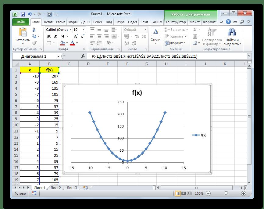 Измененый вид параболы в Microsoft Excel