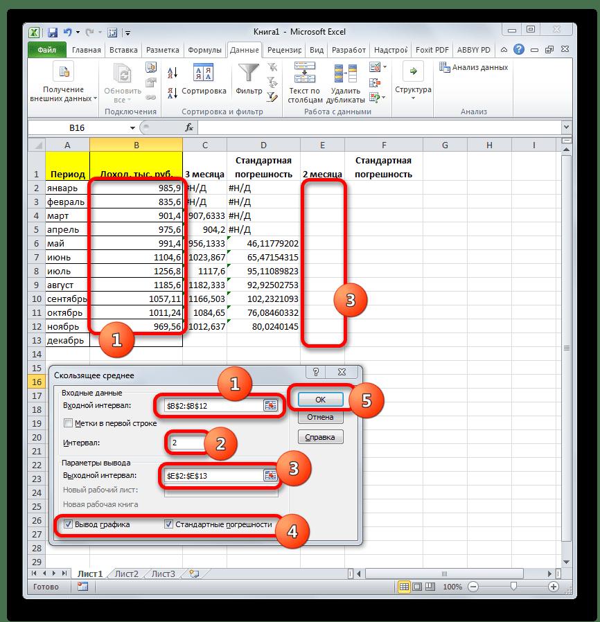 Окно инструмента Анализа данных Скользящее среднее в программе Microsoft Excel