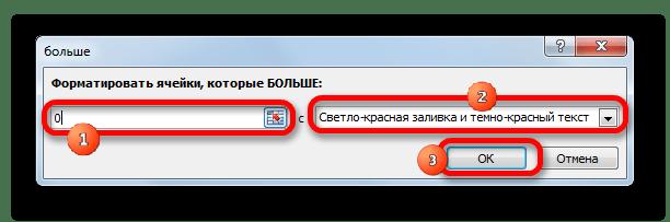 Окно условного форматирования в Microsoft Excel