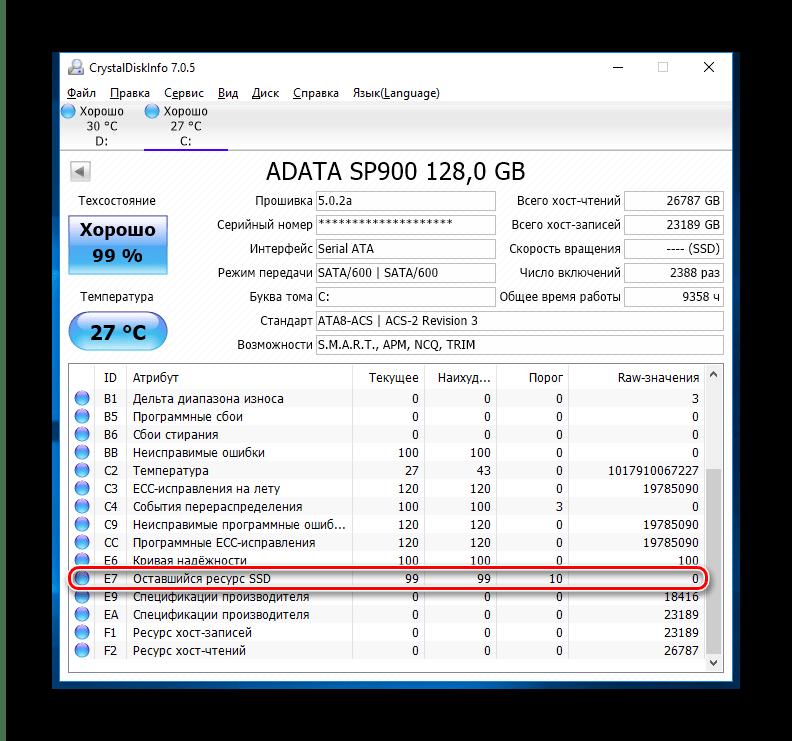 Оставшейся ресурс диска в CrystalDiskInfo