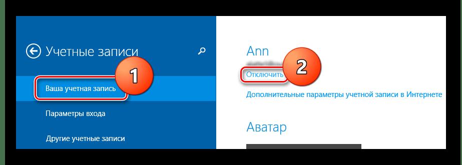 Отключение учетной записи Windows 8