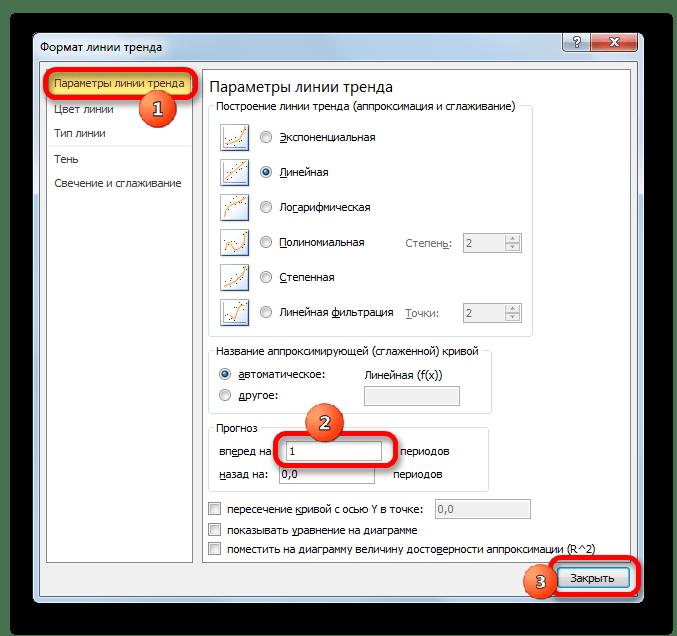 Параметры линии тренда в Microsoft Excel