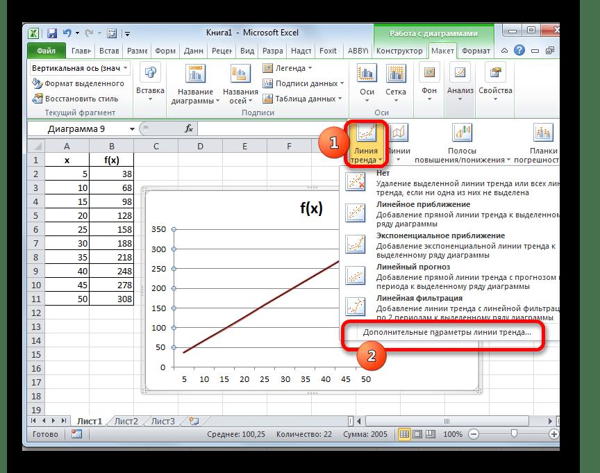 Переход к параметрам линии тренда в Microsoft Excel