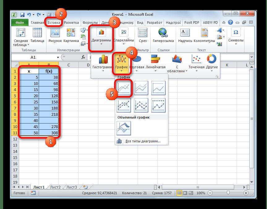 Переход к построению графика в Microsoft Excel