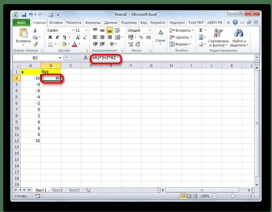 Первое значение функции в Microsoft Excel