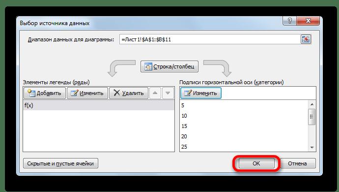 Подтверждение изменений в Microsoft Excel