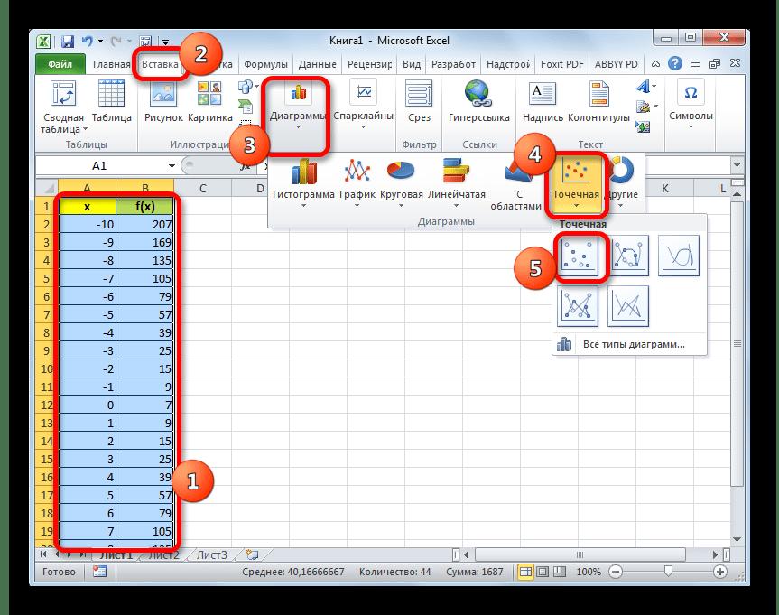 Построение диаграммы в Microsoft Excel