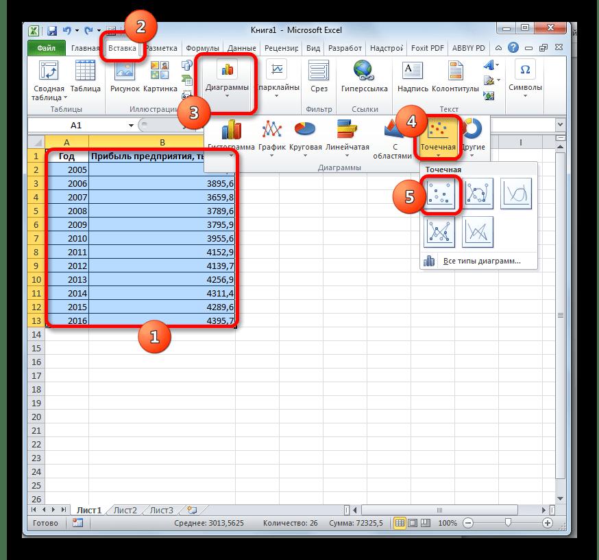 Построение графика в Microsoft Excel