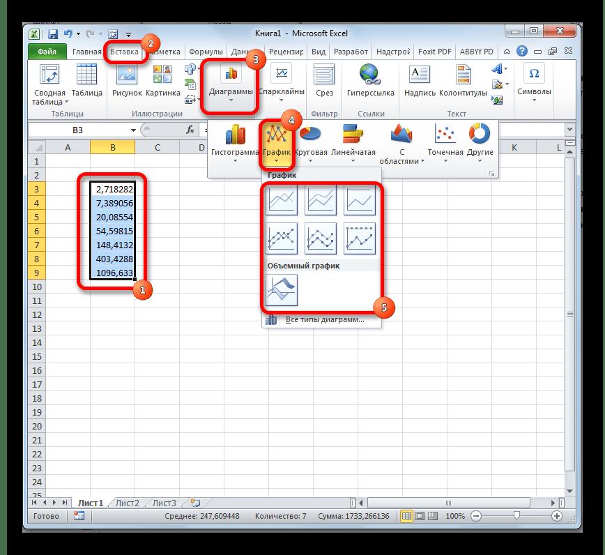 Потроение графика в Microsoft Excel