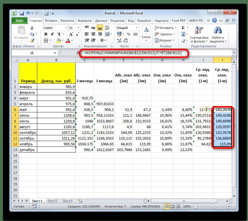 Расчет среднего квадратичного отклонения по скользящей средней за 3 месяца в Microsoft Excel