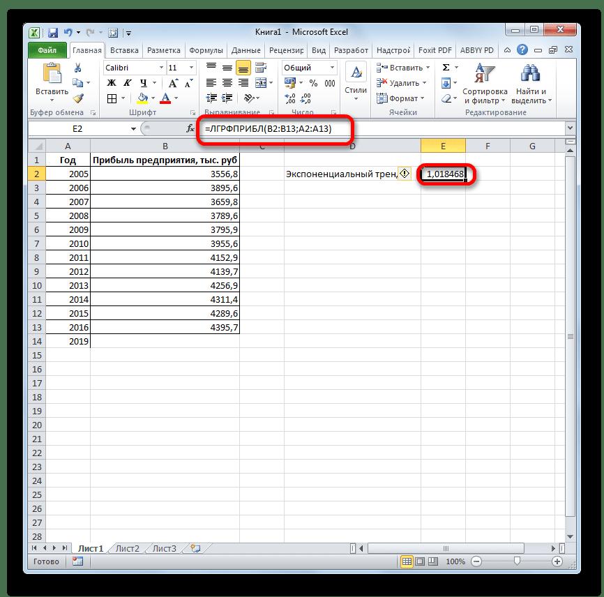 Результат функции ЛГРФПРИБЛ в Microsoft Excel