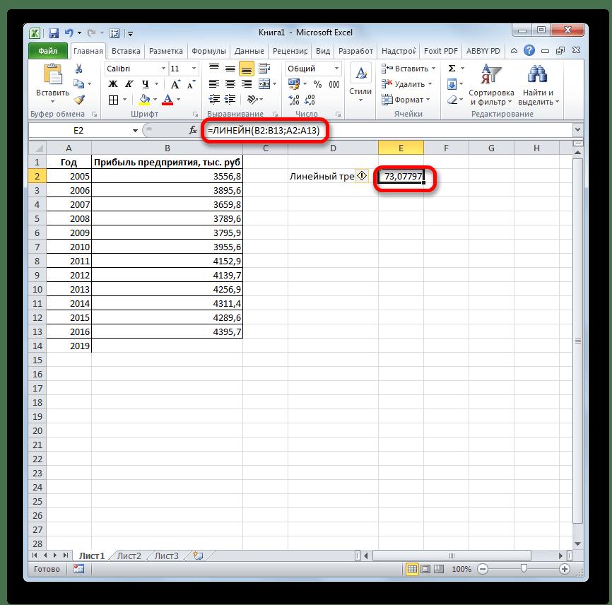 Результат функции ЛИНЕЙН в Microsoft Excel