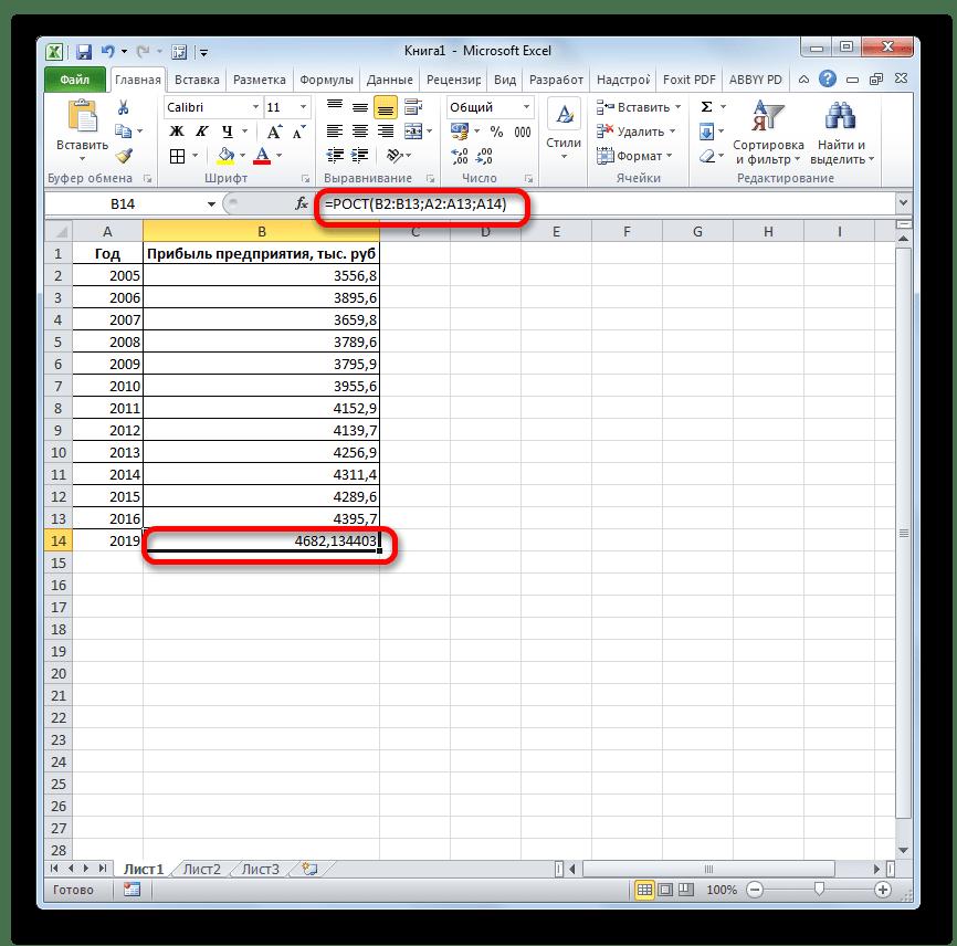 Результат функции РОСТ в Microsoft Excel