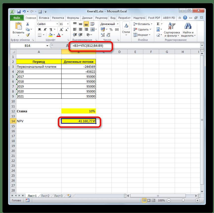Результат расчета NPV в Microsoft Excel