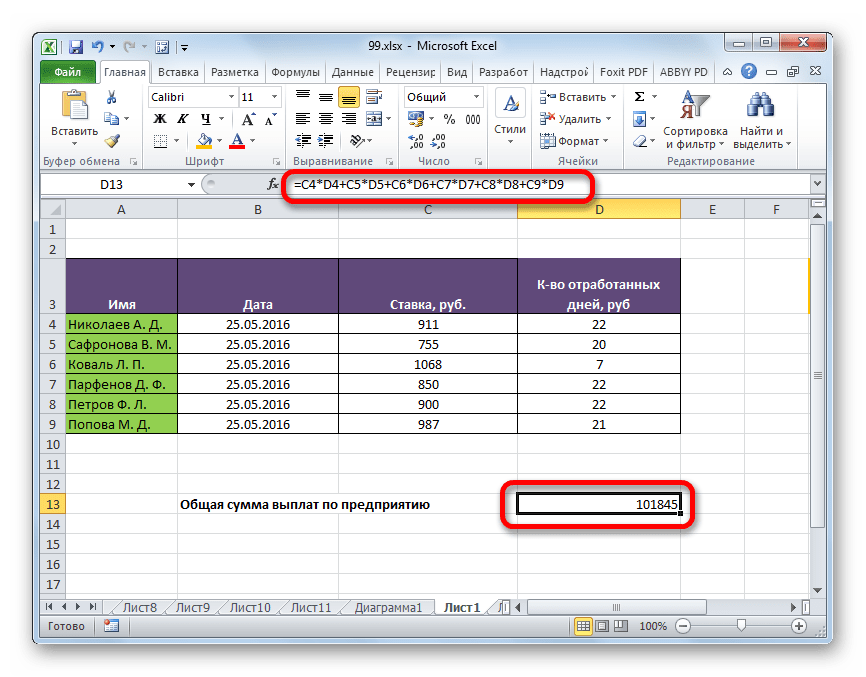 Результат расчета формулы суммы произведений со ссылками в Microsoft Excel