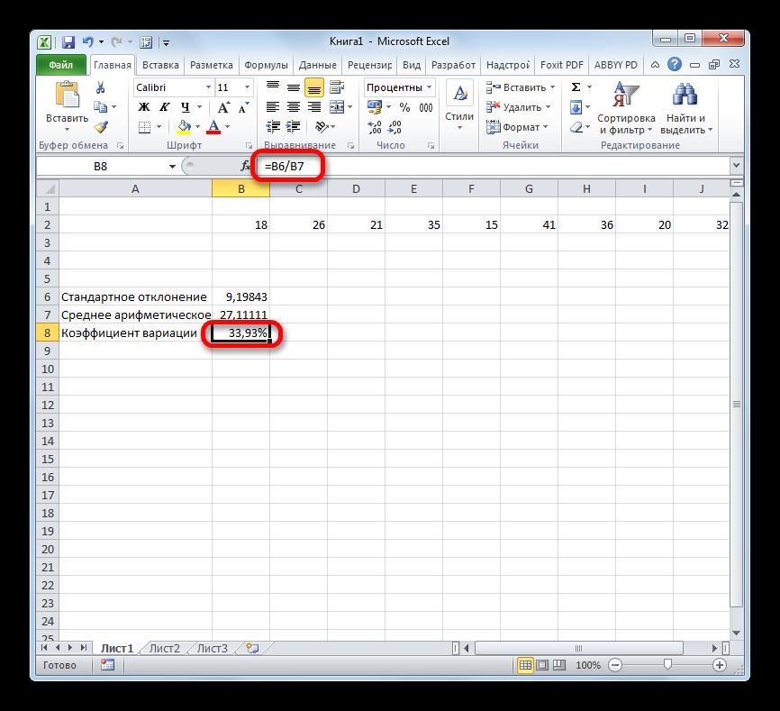 Результат расчета коэффициента вариации в Microsoft Excel