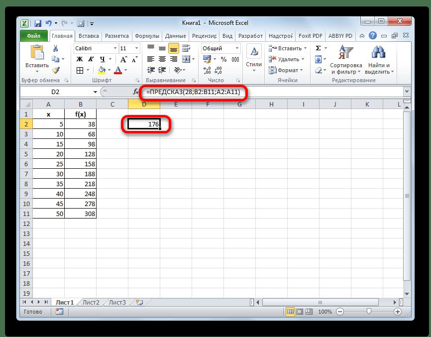 Результат вычисления функции ПРЕДСКАЗ в Microsoft Excel
