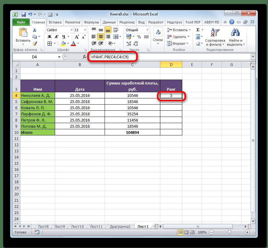 Результат вычисления функции РАНГ.РВ в Microsoft Excel