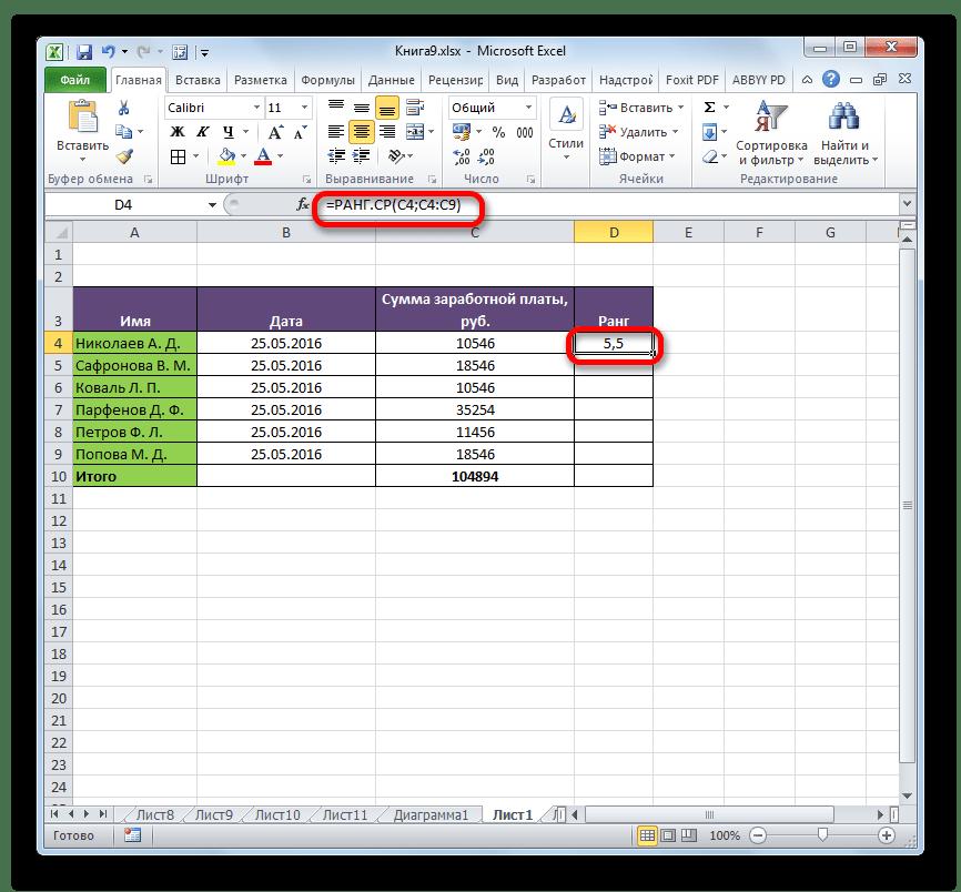 Результат вычисления функции РАНГ.СР в Microsoft Excel