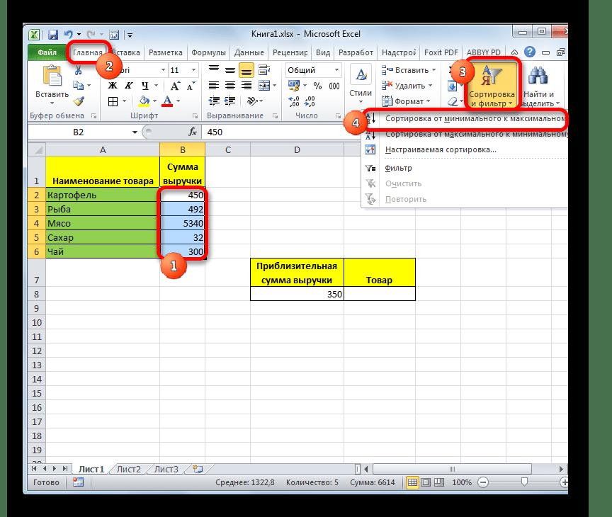 Сортировка от минимального к максимальному в Microsoft Excel