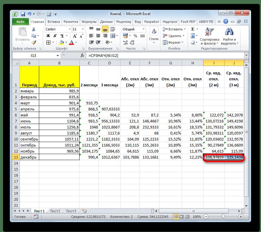Среднее значение среднего квадратичного отклонения в Microsoft Excel