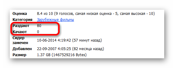 Статистика на torrent-трекерах