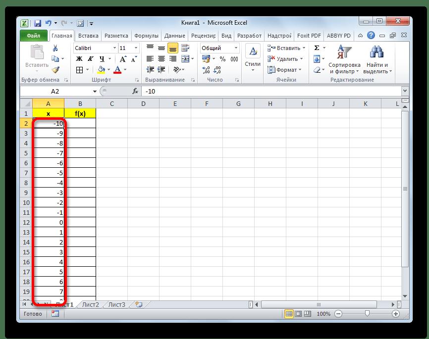 Столбец X заполнен значениями в Microsoft Excel