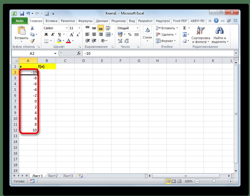 Столбец аргумента заполен в Microsoft Excel