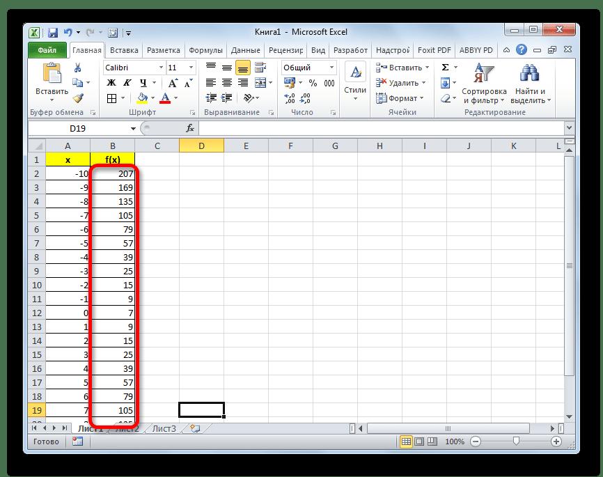 Столбец f(x) заполнен в Microsoft Excel