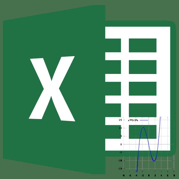 Табулирование функции в Microsoft Excel