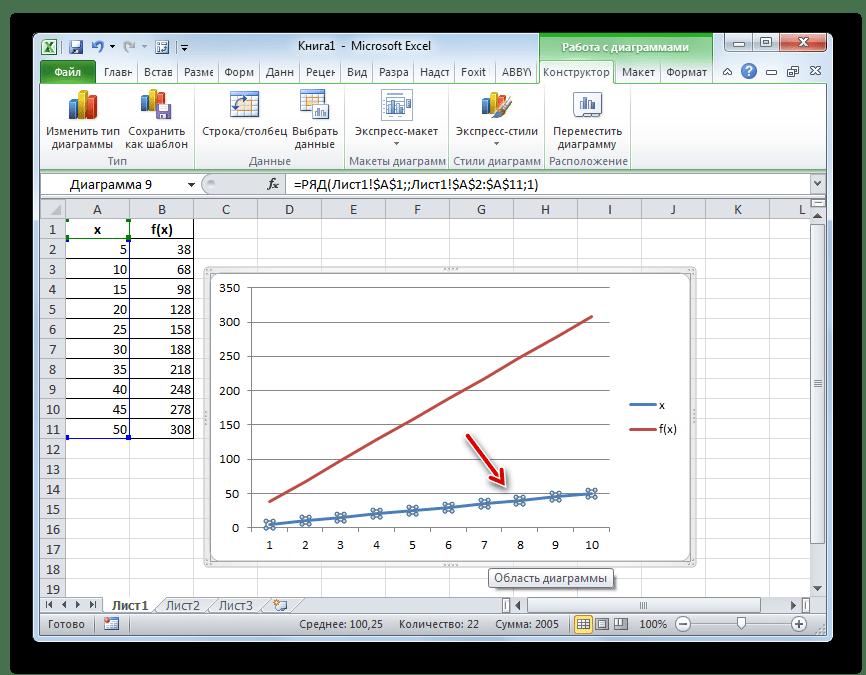 Удаление линии графика в Microsoft Excel